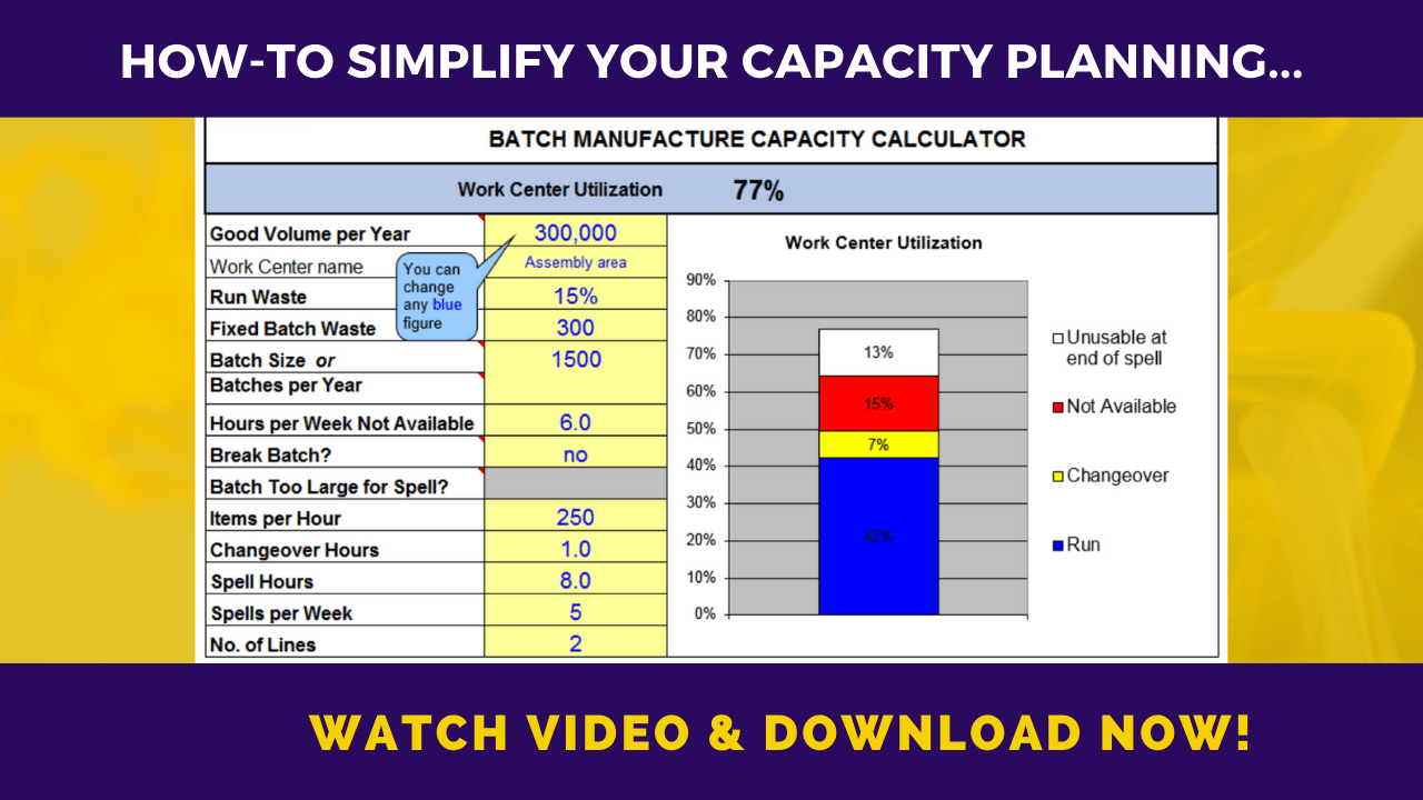 Capacity planner model