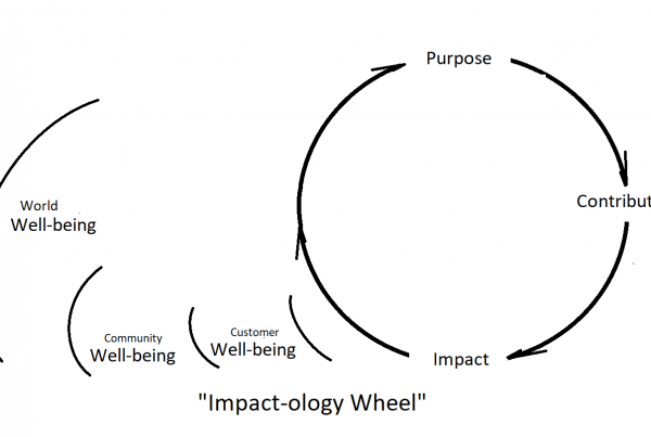 Impact-ology Wheel - outside view